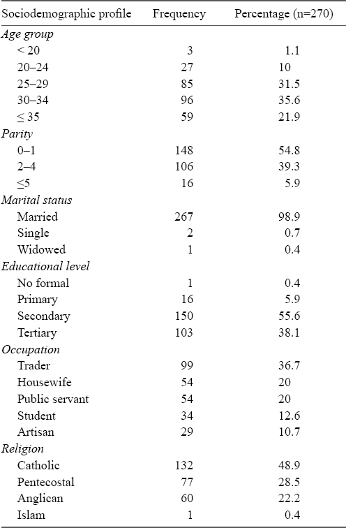 Table 1: Distribution by sociodemographic characteristics of the studied women