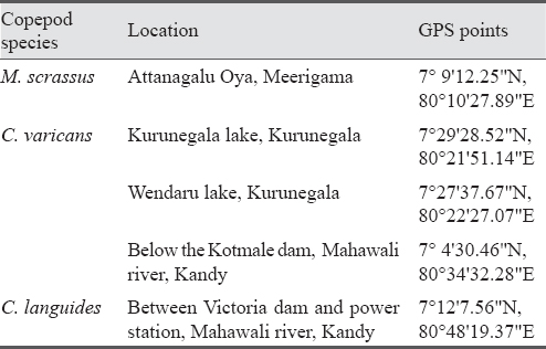 Table 1: Collected copepod species, locations and GPS points